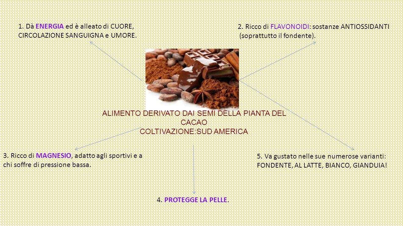 1.Alimento ricco di ACQUA e FIBRE. 2.