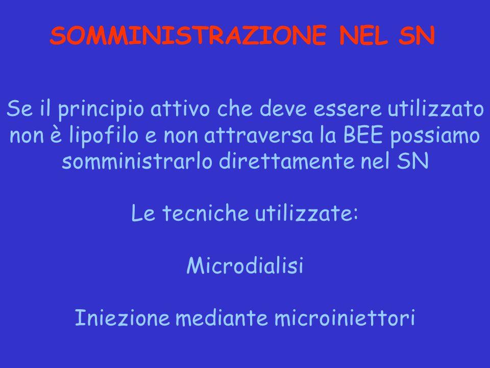 SOMMINISTRAZIONE NEL SN Se il principio attivo che deve essere utilizzato non è lipofilo e non attraversa la BEE possiamo somministrarlo direttamente