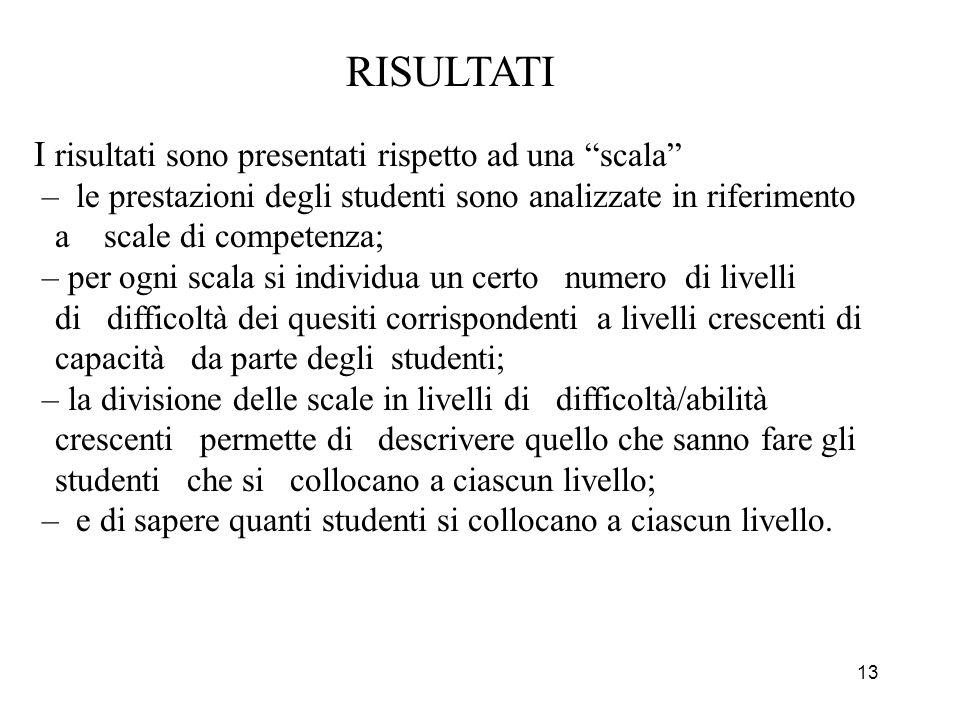 14 Risultati nella scala delle scienze PISA 2003 ITALIA Nord Ovest533 Nord Est533 Centro497 Sud444 Sud Isole440 Media OECD500