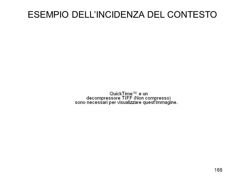 167 ESEMPIO DELL'INCIDENZA DEL CONTESTO