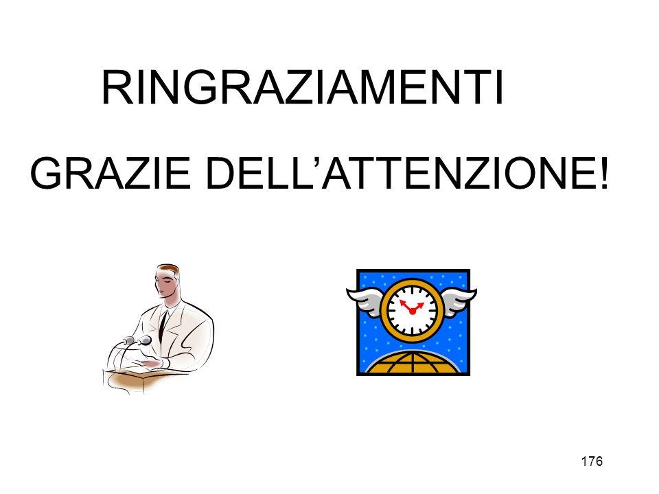 176 RINGRAZIAMENTI GRAZIE DELL'ATTENZIONE!