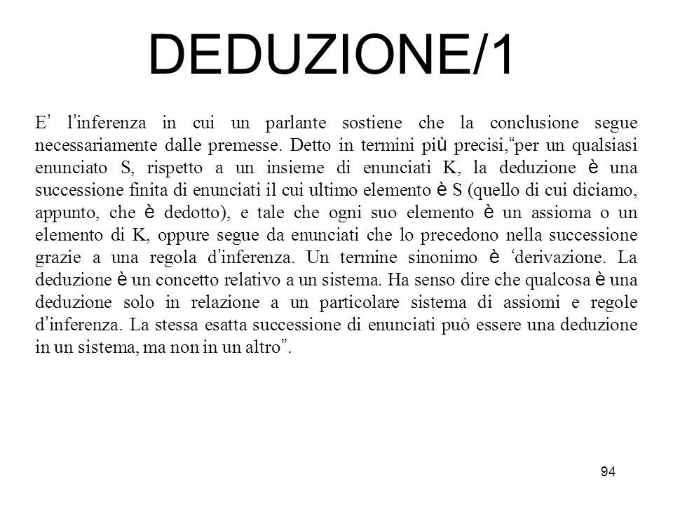 95 DEDUZIONE/2 Il concetto di deduzione è una generalizzazione del concetto di dimostrazione.