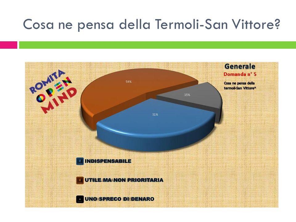 Cosa ne pensa della Termoli-San Vittore?