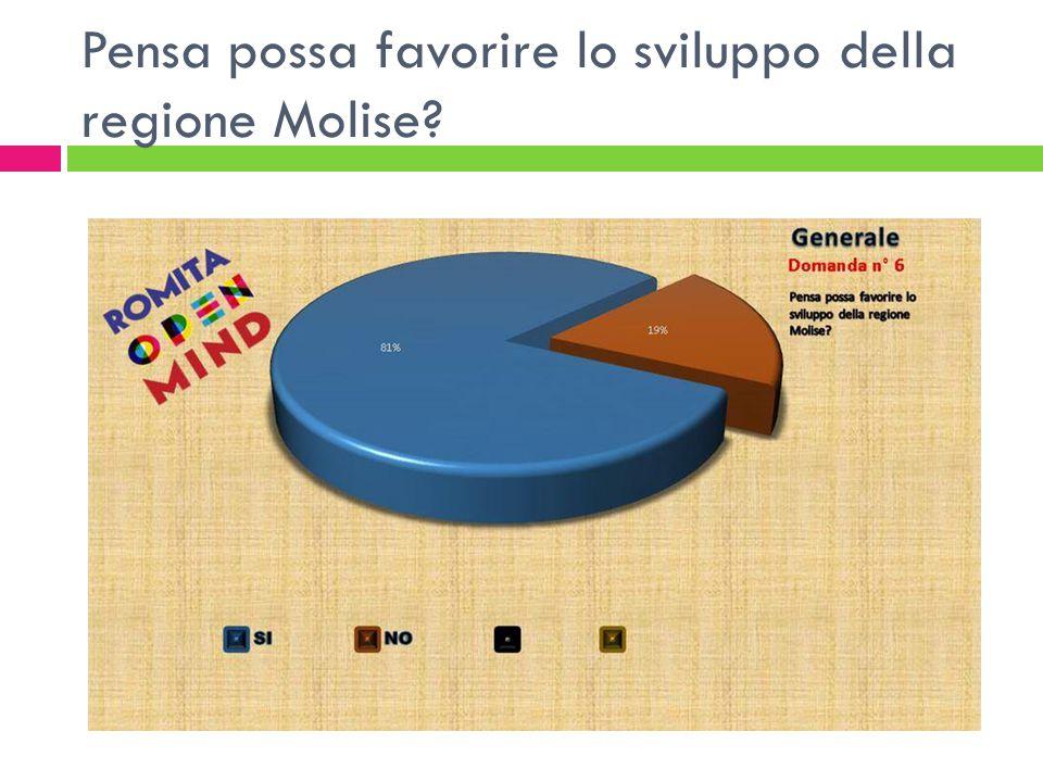 Pensa possa favorire lo sviluppo della regione Molise?