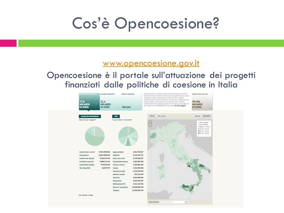 Cos'è Opencoesione.