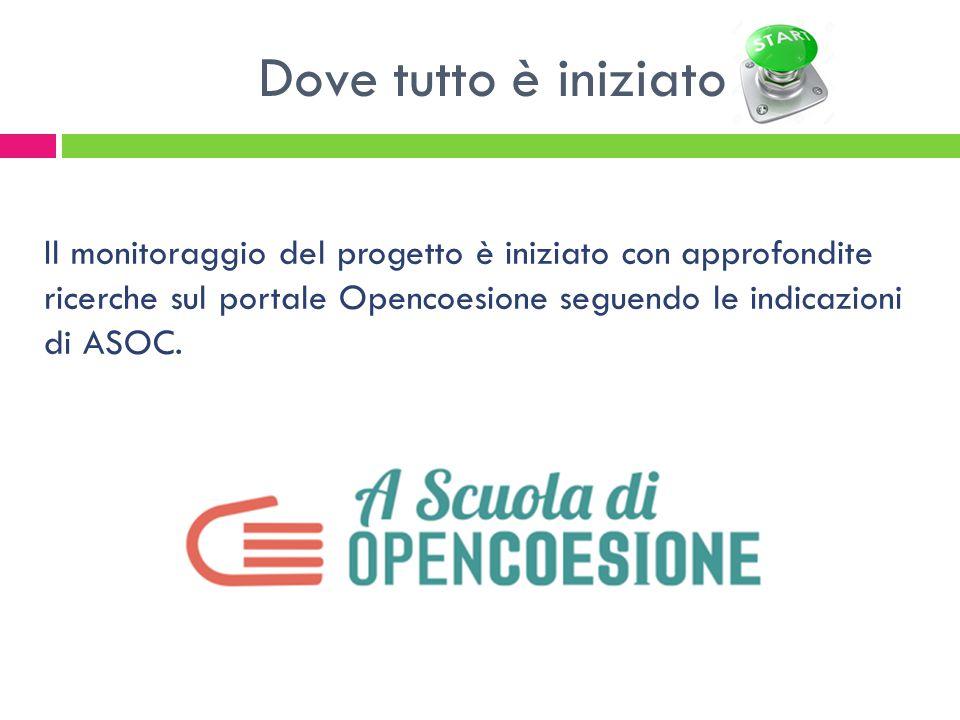 Dove tutto è iniziato Il monitoraggio del progetto è iniziato con approfondite ricerche sul portale Opencoesione seguendo le indicazioni di ASOC.