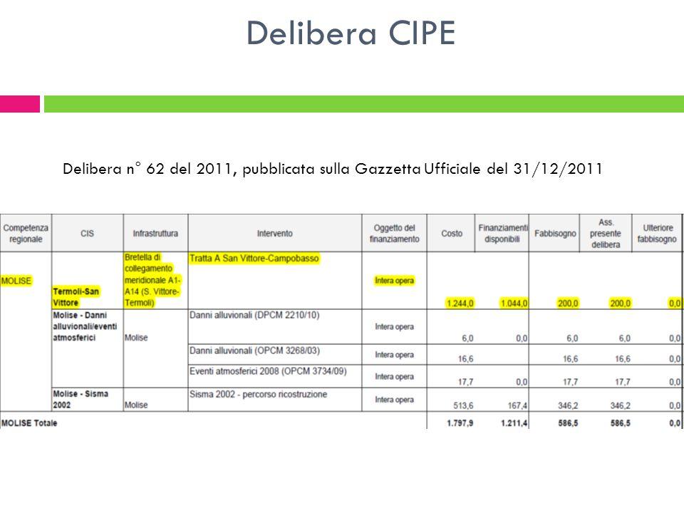 Delibera CIPE Delibera n° 62 del 2011, pubblicata sulla Gazzetta Ufficiale del 31/12/2011