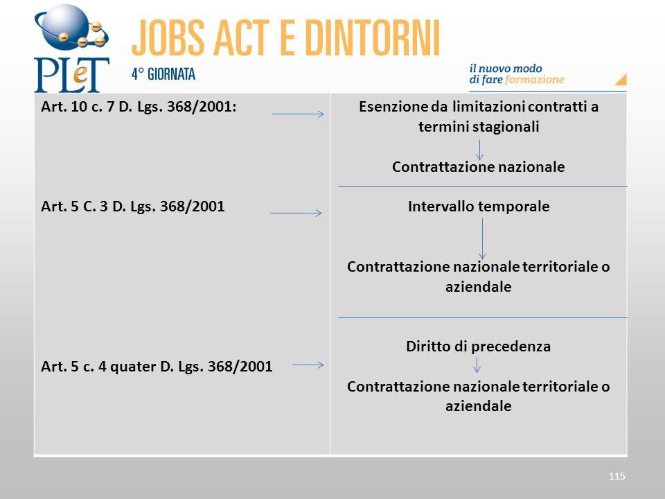 115 Art. 10 c. 7 D. Lgs. 368/2001: Art. 5 C. 3 D. Lgs. 368/2001 Art. 5 c. 4 quater D. Lgs. 368/2001 Esenzione da limitazioni contratti a termini stagi