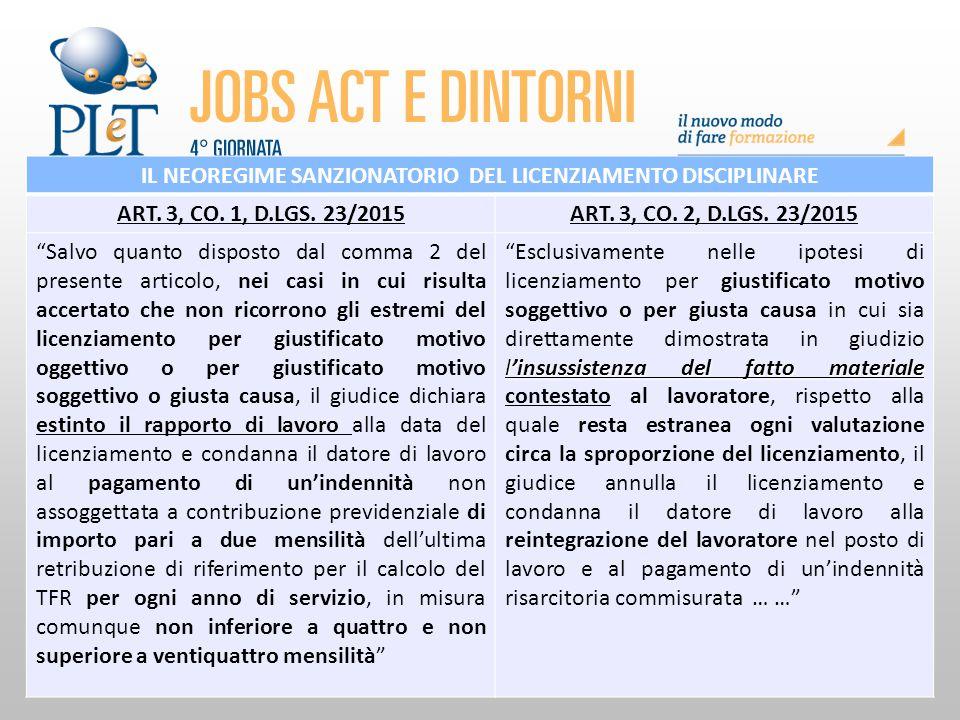 Contrattazione di prossimità e sue applicazioni 202 IL NEOREGIME SANZIONATORIO DEL LICENZIAMENTO DISCIPLINARE ART. 3, CO. 1, D.LGS. 23/2015ART. 3, CO.