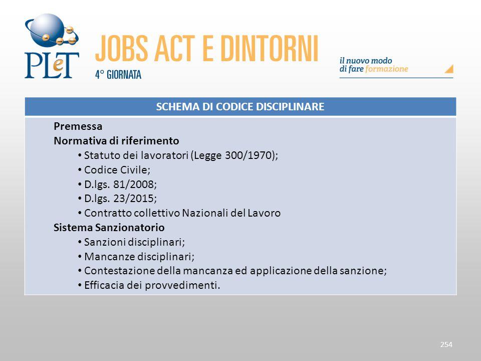 Contrattazione di prossimità e sue applicazioni 254 SCHEMA DI CODICE DISCIPLINARE Premessa Normativa di riferimento Statuto dei lavoratori (Legge 300/