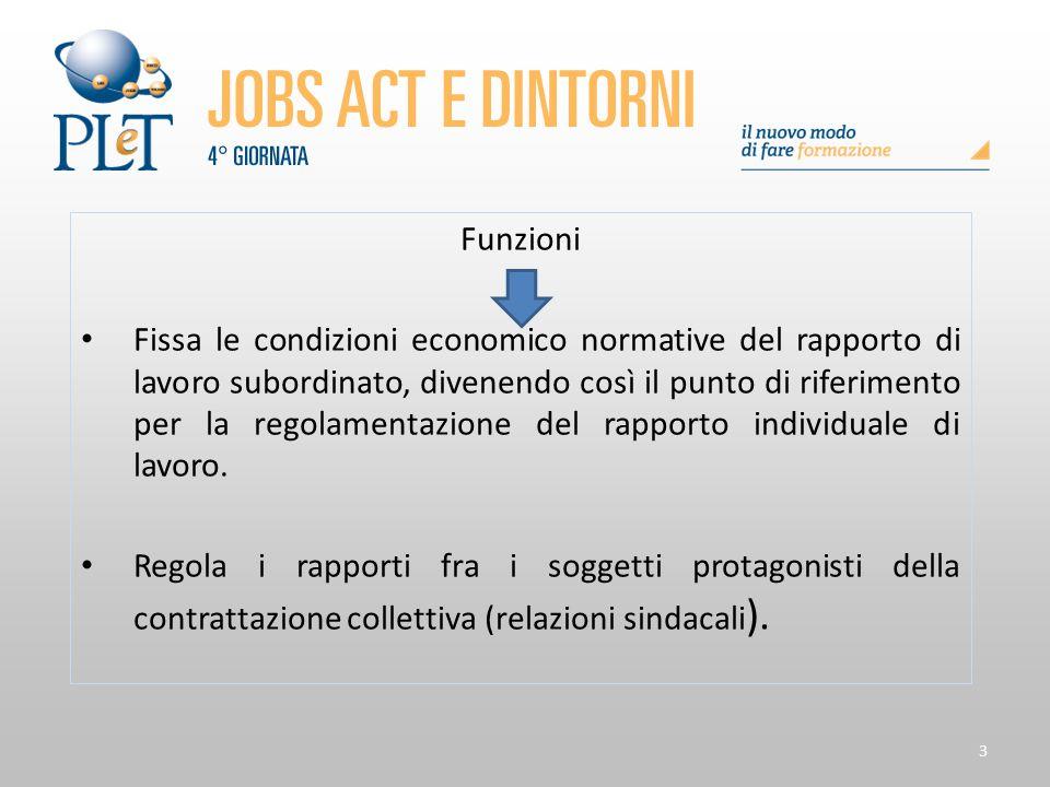 3 Funzioni Fissa le condizioni economico normative del rapporto di lavoro subordinato, divenendo così il punto di riferimento per la regolamentazione