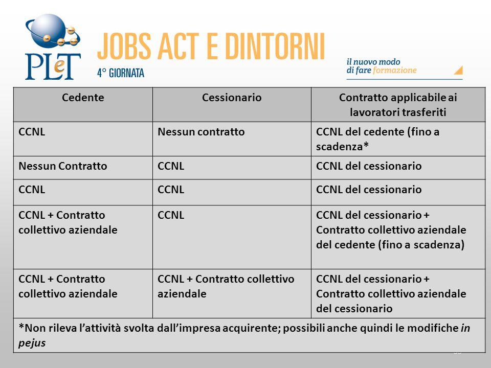 33 CedenteCessionarioContratto applicabile ai lavoratori trasferiti CCNLNessun contrattoCCNL del cedente (fino a scadenza* Nessun ContrattoCCNLCCNL de