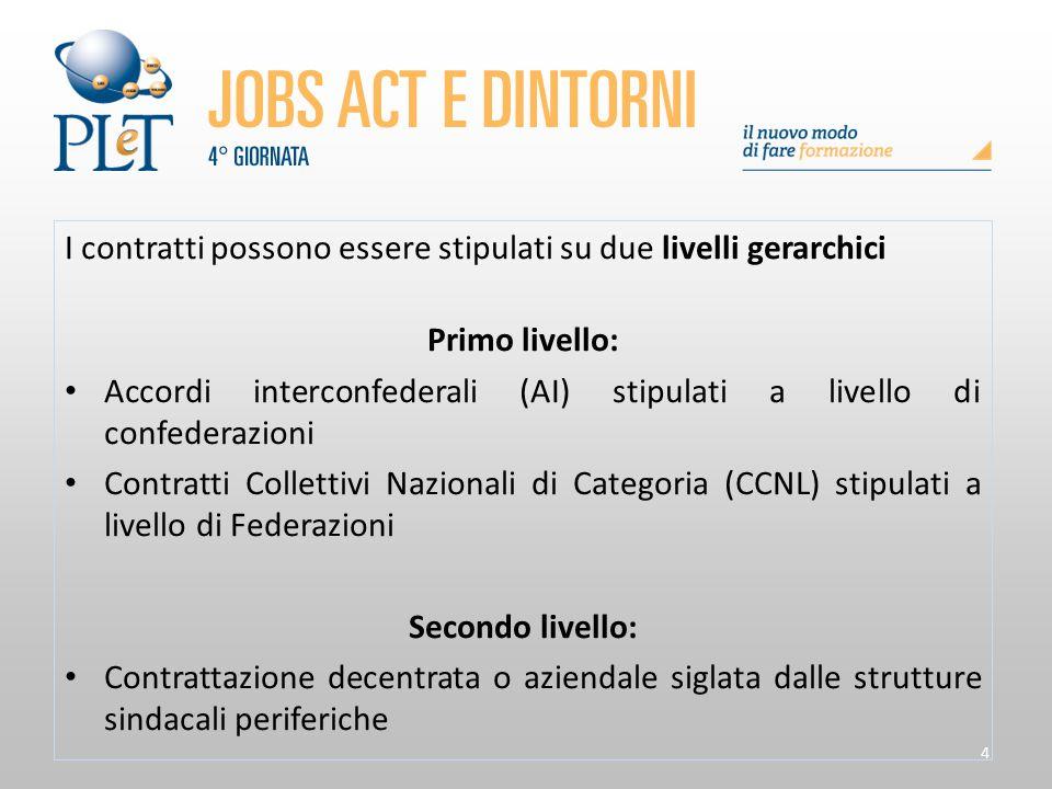 135 Possibilità di derogare alla disciplina delle co.co.pro.