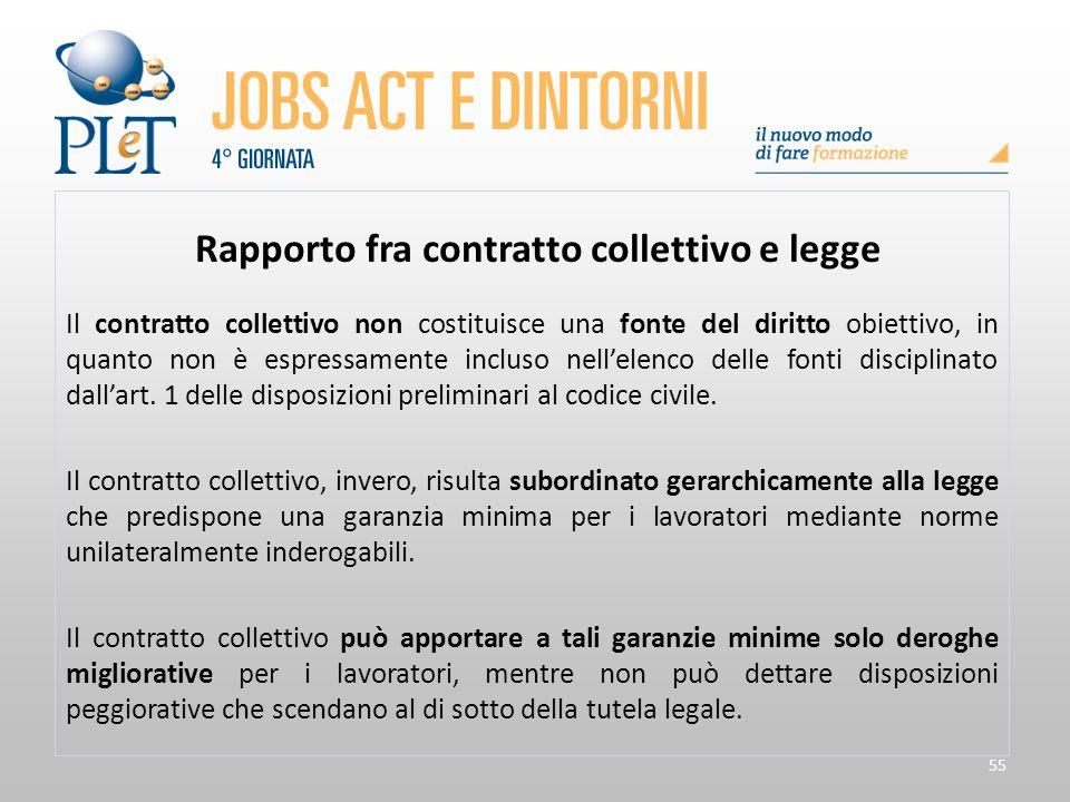 55 Rapporto fra contratto collettivo e legge Il contratto collettivo non costituisce una fonte del diritto obiettivo, in quanto non è espressamente in