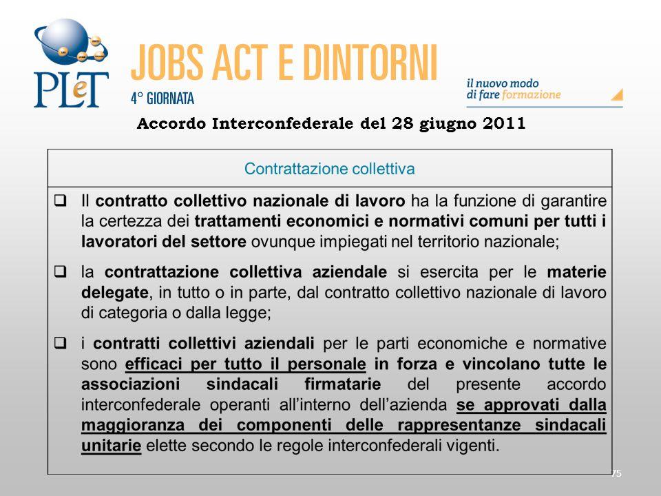 75 Accordo Interconfederale del 28 giugno 2011