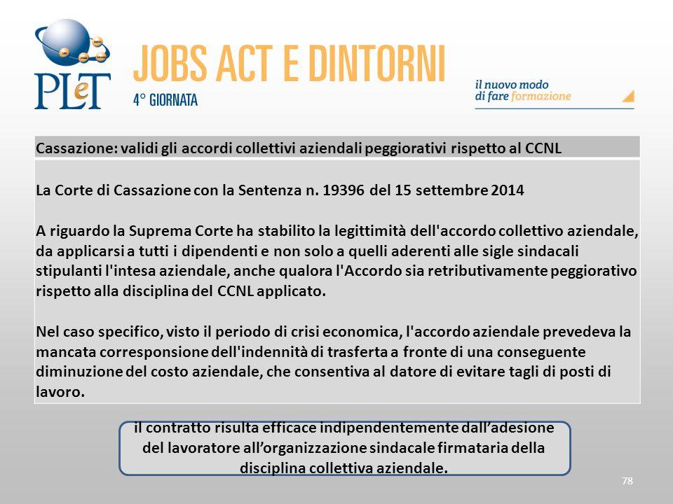 78 Cassazione: validi gli accordi collettivi aziendali peggiorativi rispetto al CCNL La Corte di Cassazione con la Sentenza n. 19396 del 15 settembre