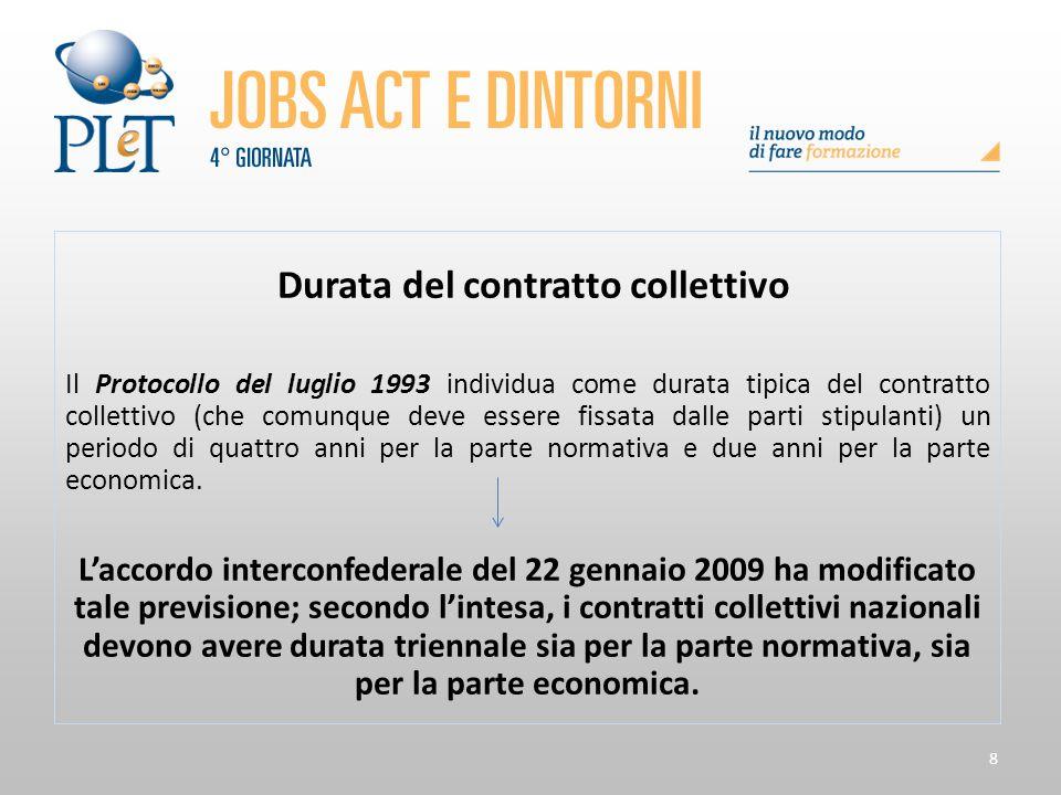 8 Durata del contratto collettivo Il Protocollo del luglio 1993 individua come durata tipica del contratto collettivo (che comunque deve essere fissat