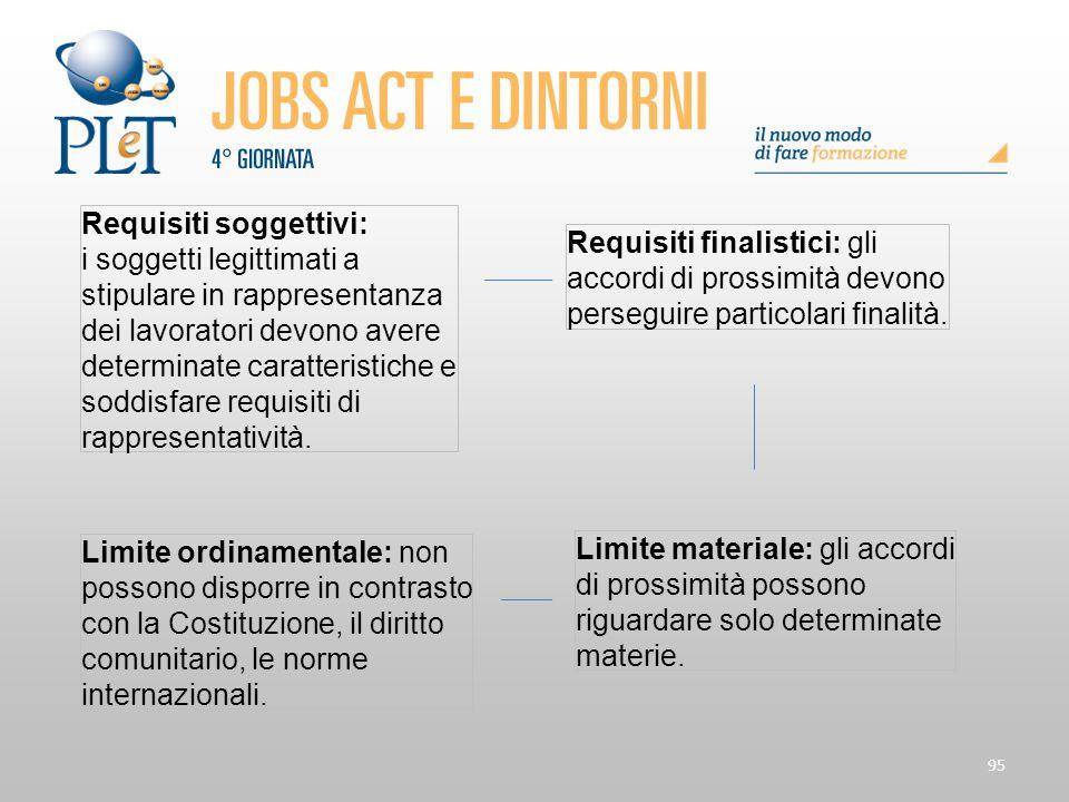 95 Requisiti soggettivi: i soggetti legittimati a stipulare in rappresentanza dei lavoratori devono avere determinate caratteristiche e soddisfare req