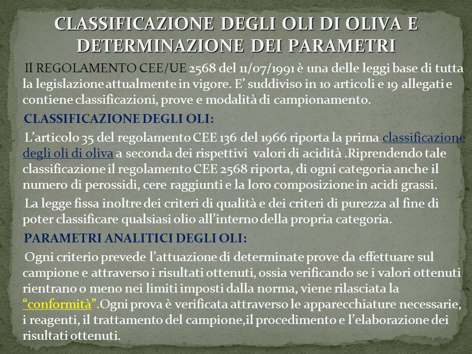 CLASSIFICAZIONE DEGLI OLI DI OLIVA E DETERMINAZIONE DEI PARAMETRI Il REGOLAMENTO CEE/UE 2568 del 11/07/1991 è una delle leggi base di tutta la legisla