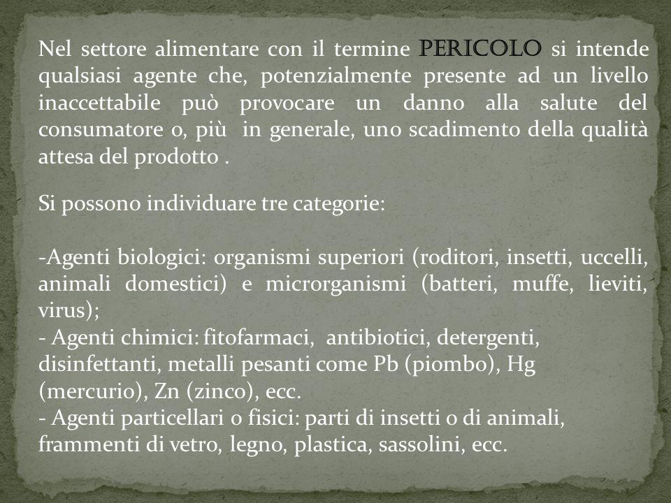 Nel settore alimentare con il termine pericolo si intende qualsiasi agente che, potenzialmente presente ad un livello inaccettabile può provocare un d