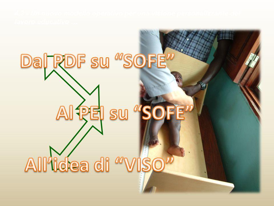 4.3 - Un nuovo modello operativo per una visione personalizzante del lavoro educativo …