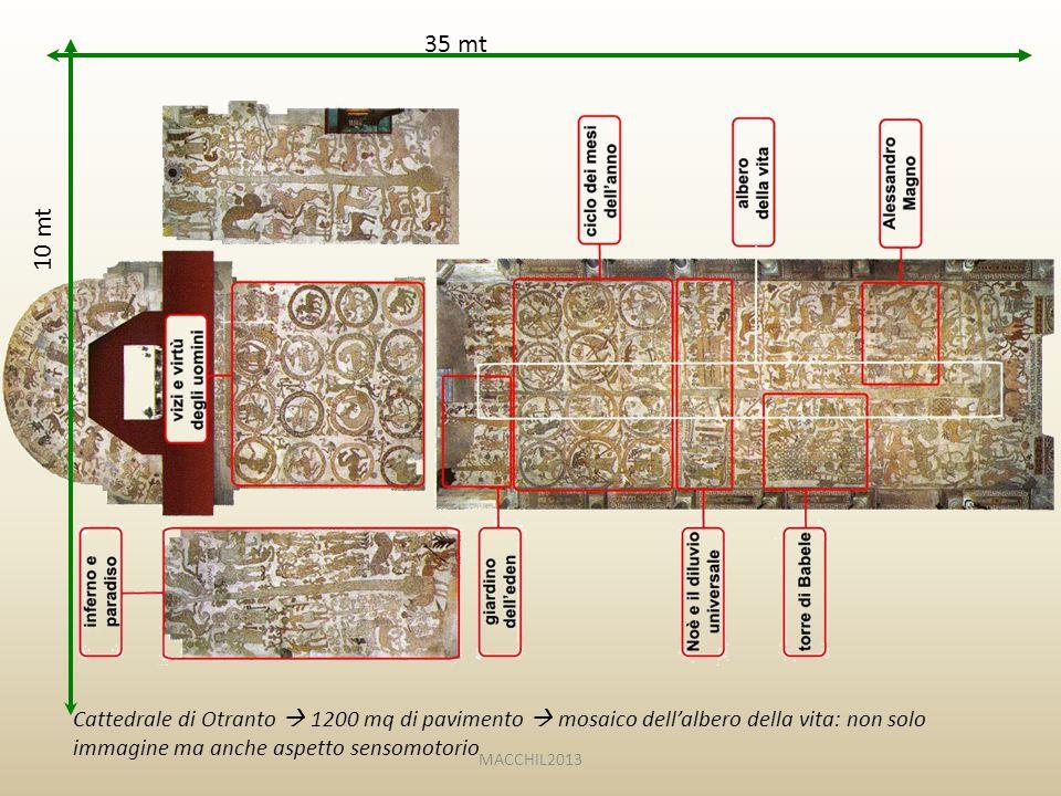 Cattedrale di Otranto  1200 mq di pavimento  mosaico dell'albero della vita: non solo immagine ma anche aspetto sensomotorio 35 mt 10 mt MACCHIL2013