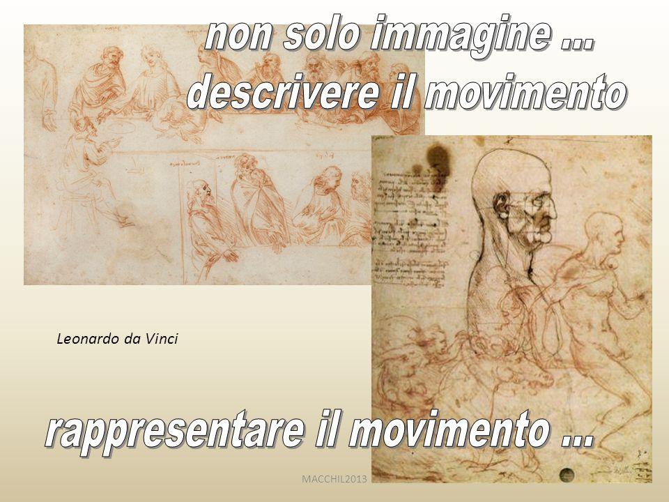 Leonardo da Vinci MACCHIL2013