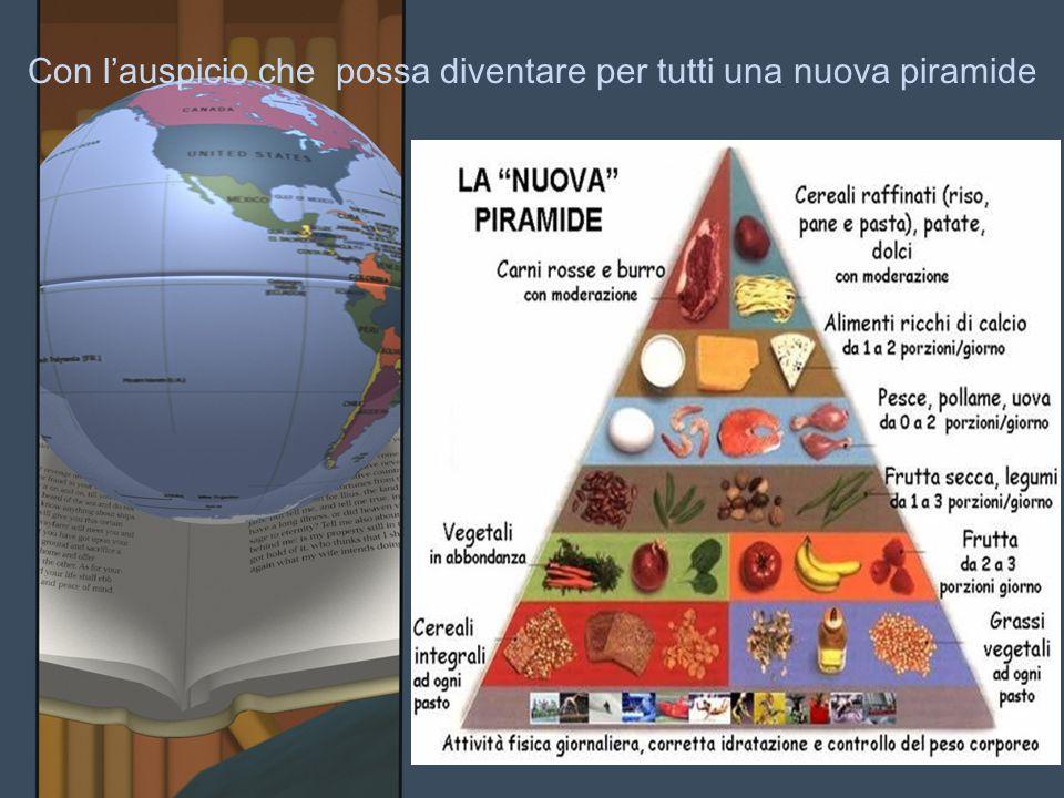 Sono uguali le due piramidi?
