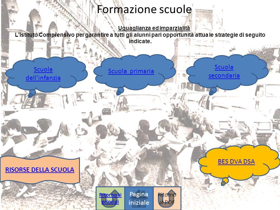 Pagina iniziale Formazione scuole Uguaglianza ed imparzialità L'Istituto Comprensivo per garantire a tutti gli alunni pari opportunità attua le strate