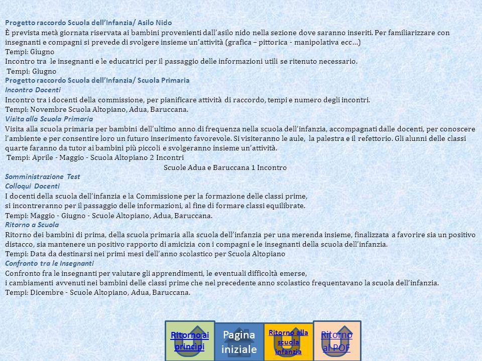 Progetto raccordo Scuola dell'Infanzia/ Asilo Nido È prevista metà giornata riservata ai bambini provenienti dall'asilo nido nella sezione dove sarann