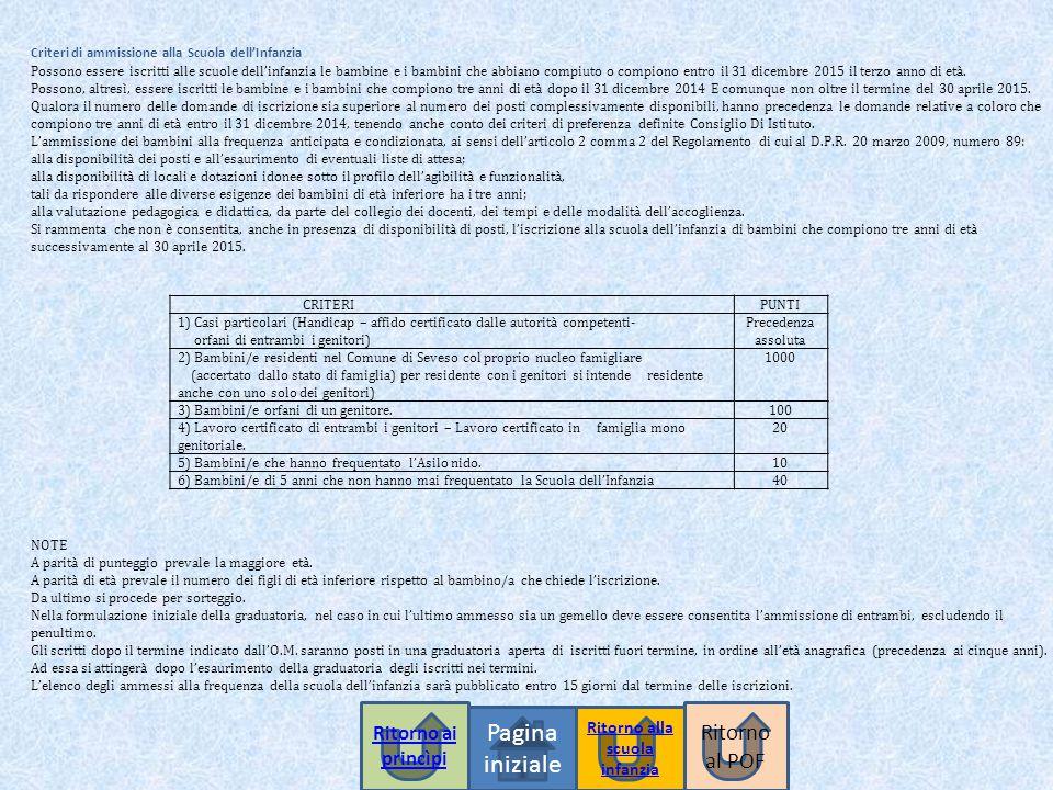 CRITERIPUNTI 1) Casi particolari (Handicap – affido certificato dalle autorità competenti- orfani di entrambi i genitori) Precedenza assoluta 2) Bambi