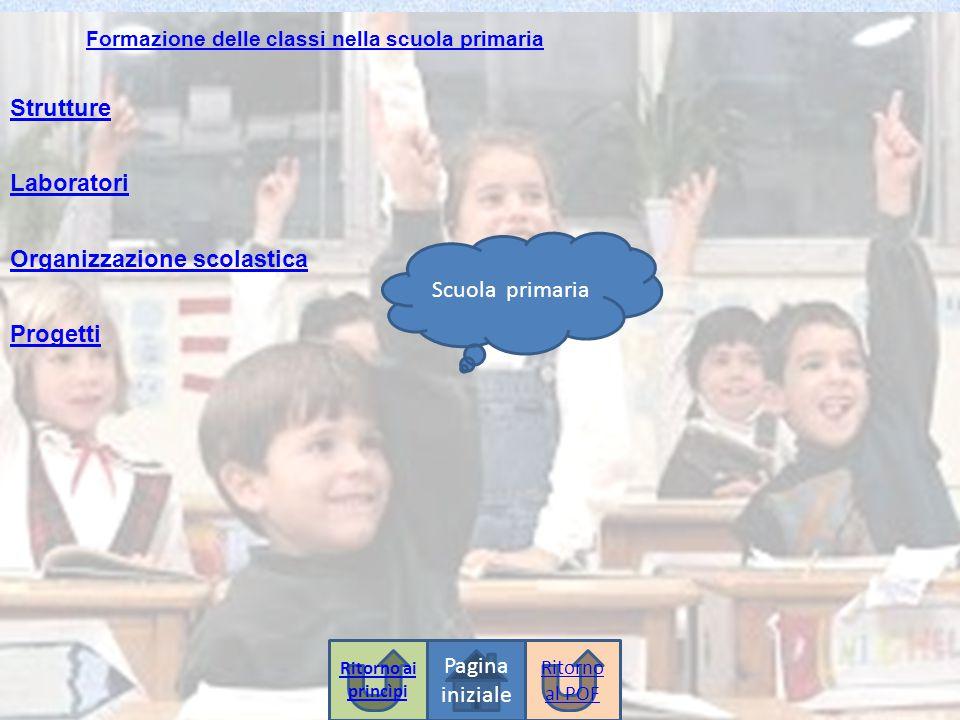 Scuola primaria Formazione delle classi nella scuola primaria Pagina iniziale Strutture Laboratori Organizzazione scolastica Progetti Ritorno al POF R