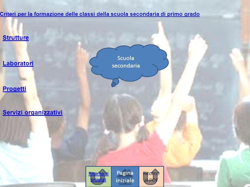 Scuola secondaria Criteri per la formazione delle classi della scuola secondaria di primo grado Pagina iniziale Strutture Laboratori Progetti Ritorno