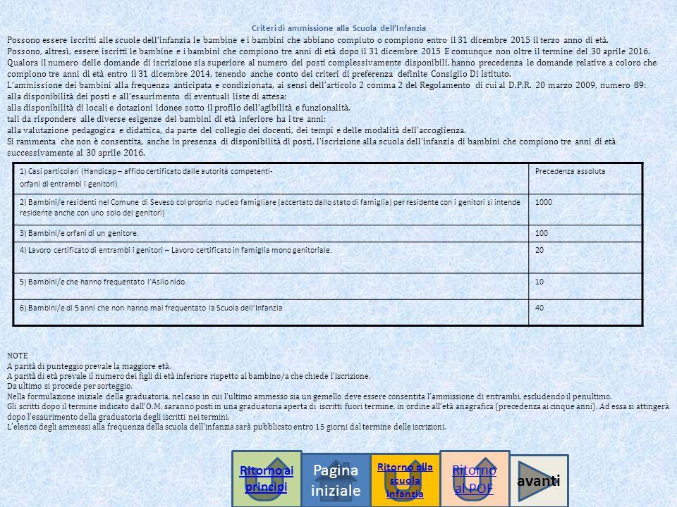 Pagina iniziale avanti Criteri di ammissione alla Scuola dell'Infanzia Possono essere iscritti alle scuole dell'infanzia le bambine e i bambini che abbiano compiuto o compiono entro il 31 dicembre 2015 il terzo anno di età.
