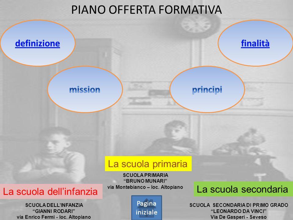 PIANO OFFERTA FORMATIVA Pagina iniziale La scuola dell'infanzia La scuola primaria La scuola secondaria SCUOLA DELL'INFANZIA GIANNI RODARI via Enrico Fermi - loc.