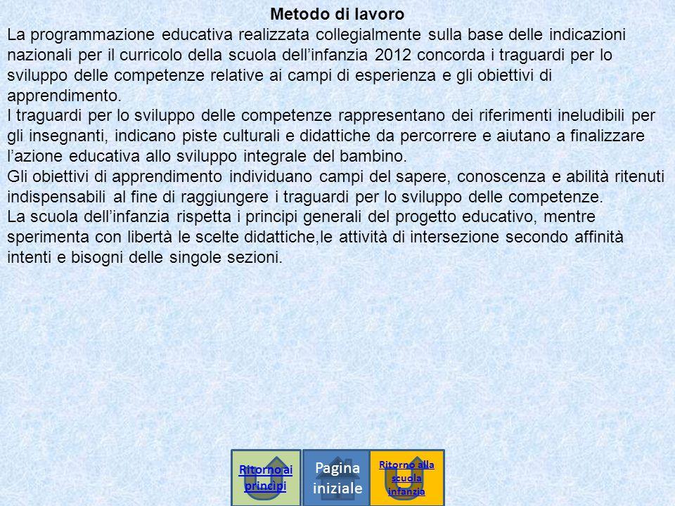 Metodo di lavoro La programmazione educativa realizzata collegialmente sulla base delle indicazioni nazionali per il curricolo della scuola dell'infanzia 2012 concorda i traguardi per lo sviluppo delle competenze relative ai campi di esperienza e gli obiettivi di apprendimento.