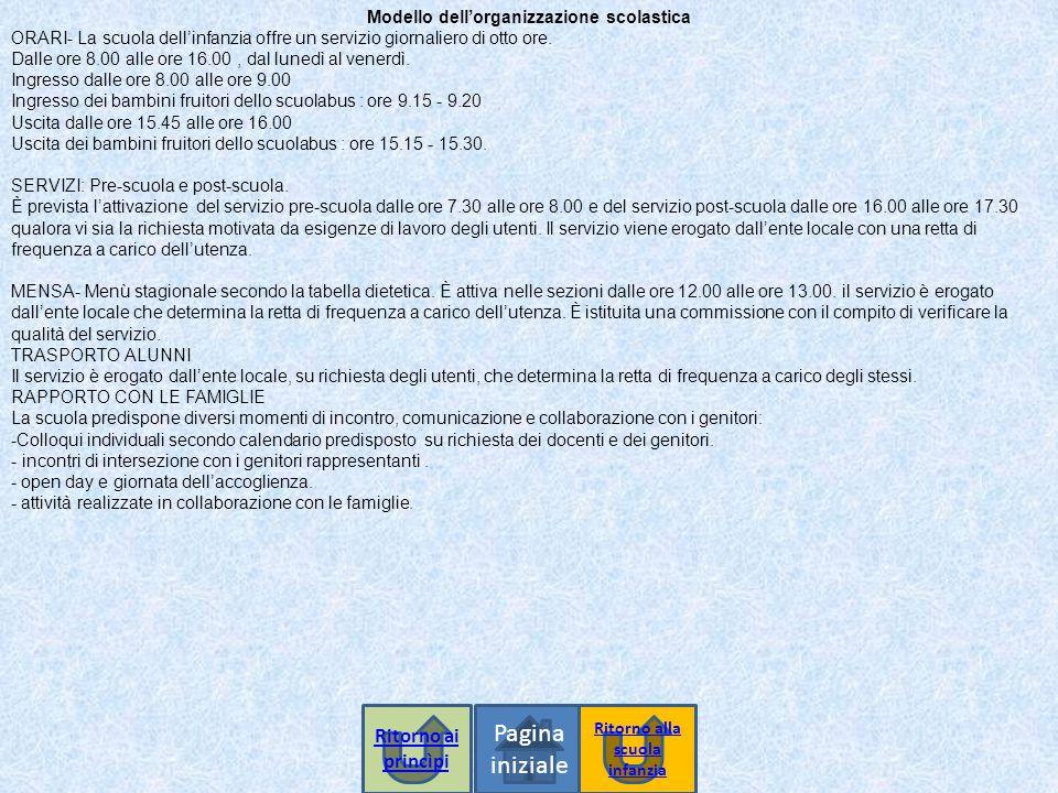 Pagina iniziale Modello dell'organizzazione scolastica ORARI- La scuola dell'infanzia offre un servizio giornaliero di otto ore. Dalle ore 8.00 alle o