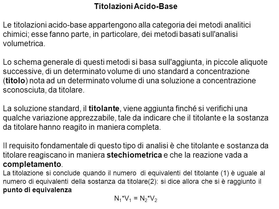 Titolazioni Acido-Base Le titolazioni acido-base appartengono alla categoria dei metodi analitici chimici; esse fanno parte, in particolare, dei metodi basati sull analisi volumetrica.