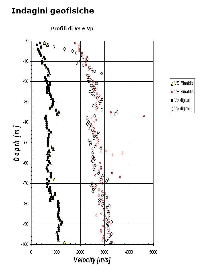 Profili di Vs e Vp Indagini geofisiche