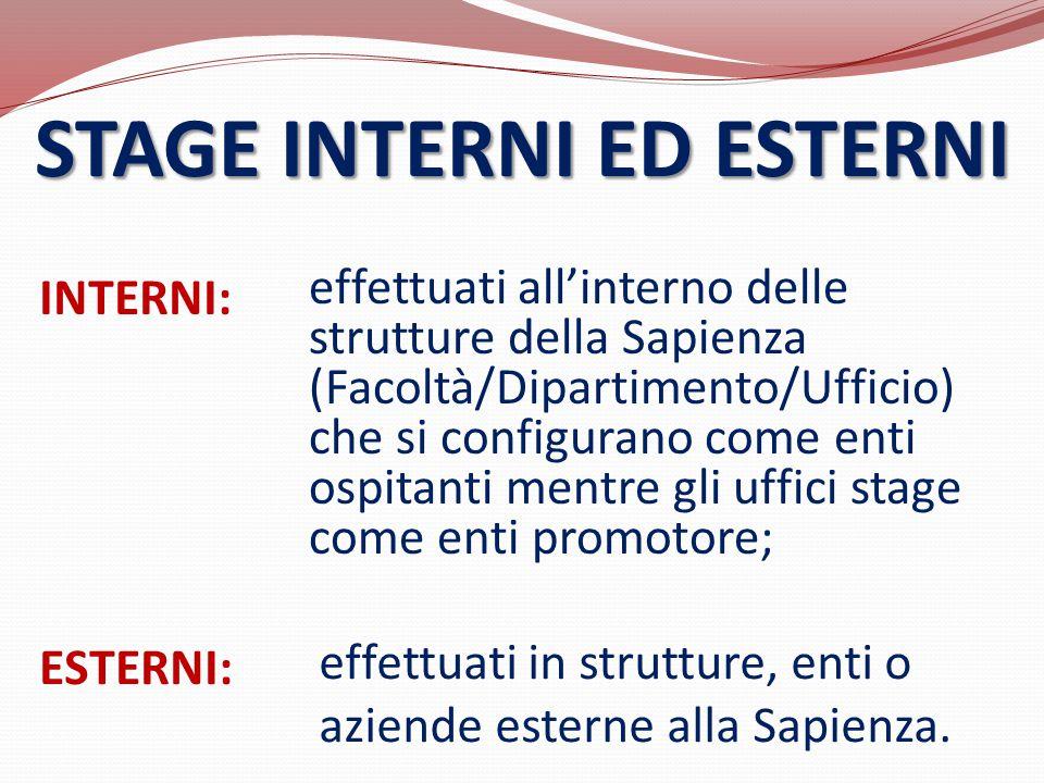 STAGE INTERNI ED ESTERNI effettuati all'interno delle strutture della Sapienza (Facoltà/Dipartimento/Ufficio) che si configurano come enti ospitanti m