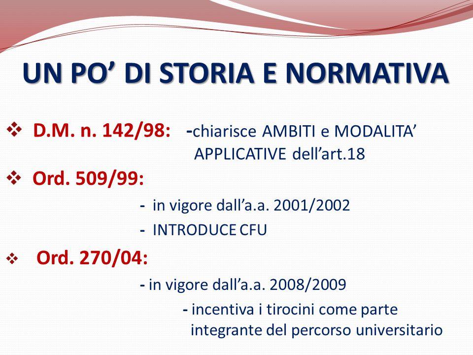  Ord. 509/99: - in vigore dall'a.a. 2001/2002 - INTRODUCE CFU  Ord. 270/04: - in vigore dall'a.a. 2008/2009 - incentiva i tirocini come parte integr