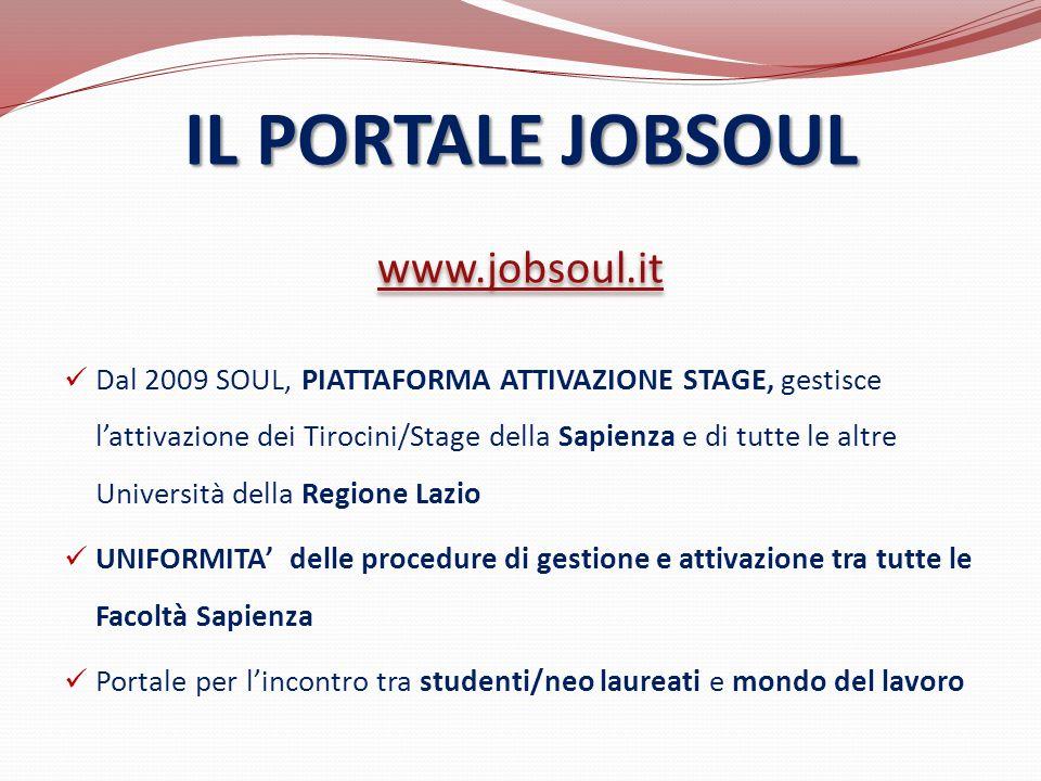 Dal 2009 SOUL, PIATTAFORMA ATTIVAZIONE STAGE, gestisce l'attivazione dei Tirocini/Stage della Sapienza e di tutte le altre Università della Regione La