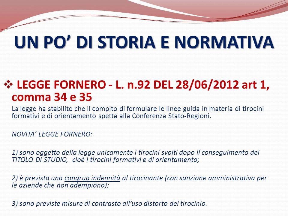  LEGGE FORNERO - L. n.92 DEL 28/06/2012 art 1, comma 34 e 35 La legge ha stabilito che il compito di formulare le linee guida in materia di tirocini
