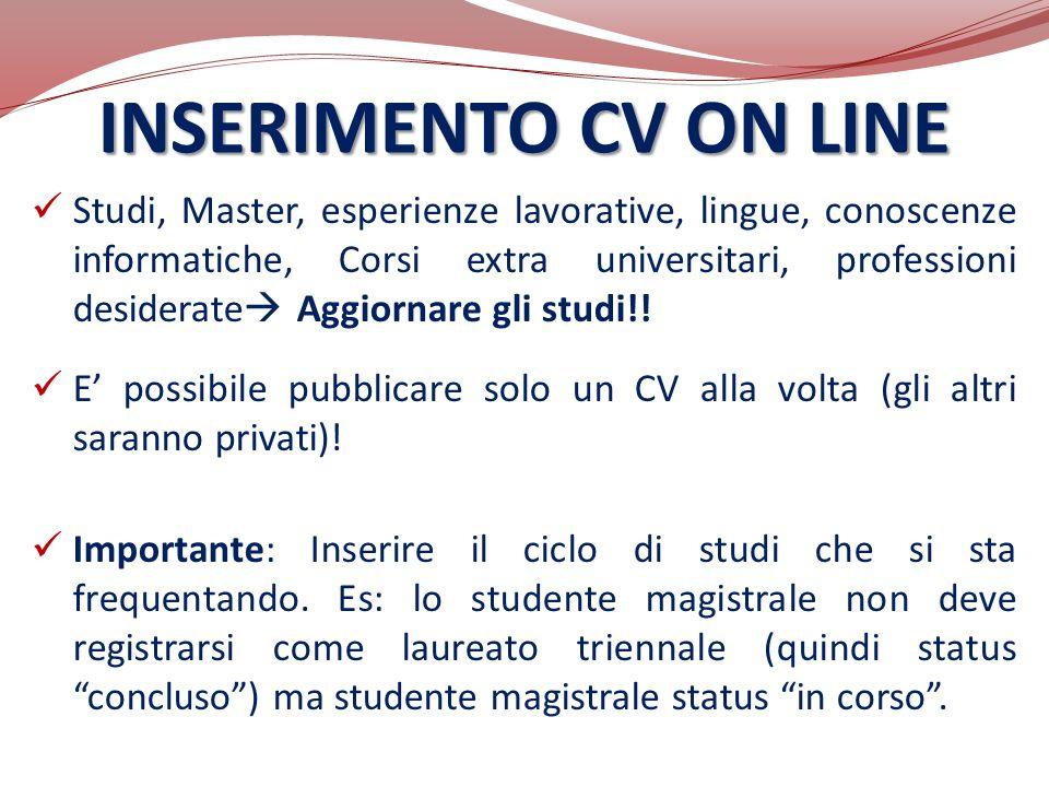 Studi, Master, esperienze lavorative, lingue, conoscenze informatiche, Corsi extra universitari, professioni desiderate  Aggiornare gli studi!! E' po