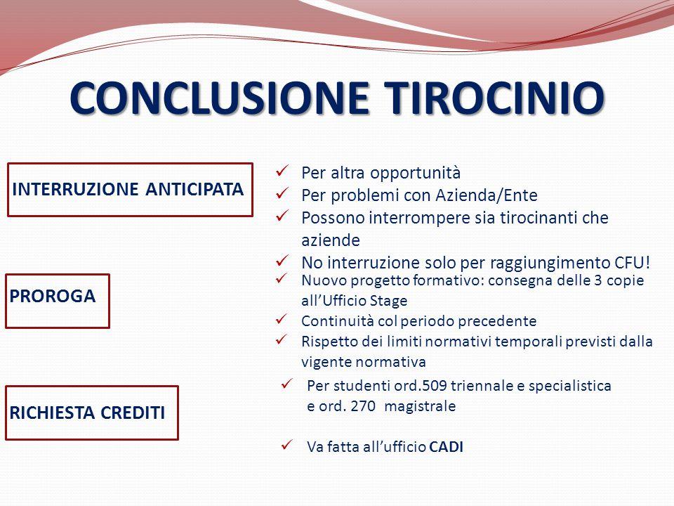 CONCLUSIONE TIROCINIO INTERRUZIONE ANTICIPATA PROROGA Per altra opportunità Per problemi con Azienda/Ente Possono interrompere sia tirocinanti che azi