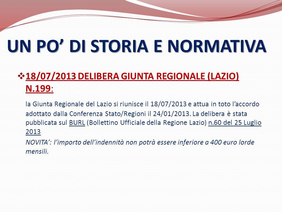  18/07/2013 DELIBERA GIUNTA REGIONALE (LAZIO) N.199: la Giunta Regionale del Lazio si riunisce il 18/07/2013 e attua in toto l'accordo adottato dalla