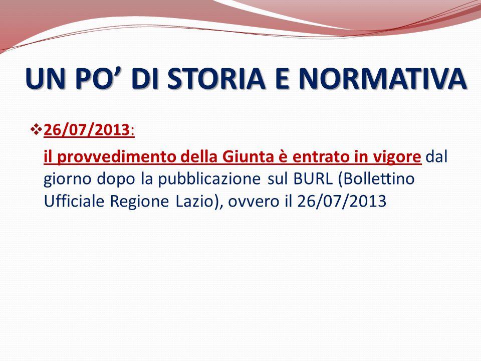 UN PO' DI STORIA E NORMATIVA  26/07/2013: il provvedimento della Giunta è entrato in vigore dal giorno dopo la pubblicazione sul BURL (Bollettino Uff