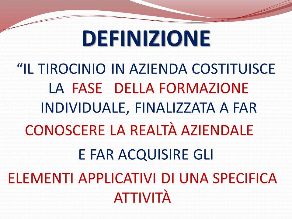 ENTE PROMOTORE ENTE OSPITANTE CONVENZIONE PROGETTO FORMATIVO TUTOR AZIENDALE TUTOR UNIVERSITARIO STAGE INTERNI/ESTERNI DEFINIZIONI