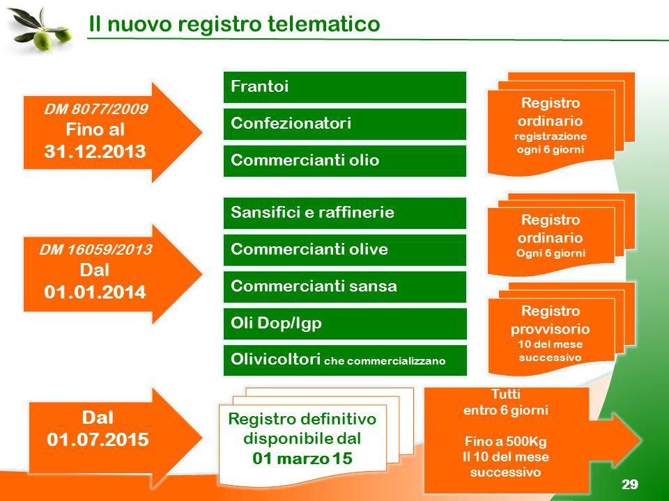 Il nuovo registro telematico 29 DM 8077/2009 Fino al 31.12.2013 Frantoi Confezionatori Commercianti olio Registro ordinario registrazione ogni 6 giorn