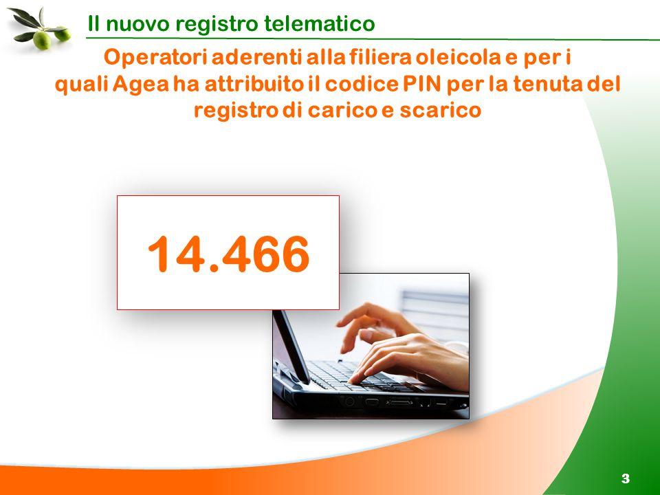 Il nuovo registro telematico 33 14.466 Operatori aderenti alla filiera oleicola e per i quali Agea ha attribuito il codice PIN per la tenuta del regis
